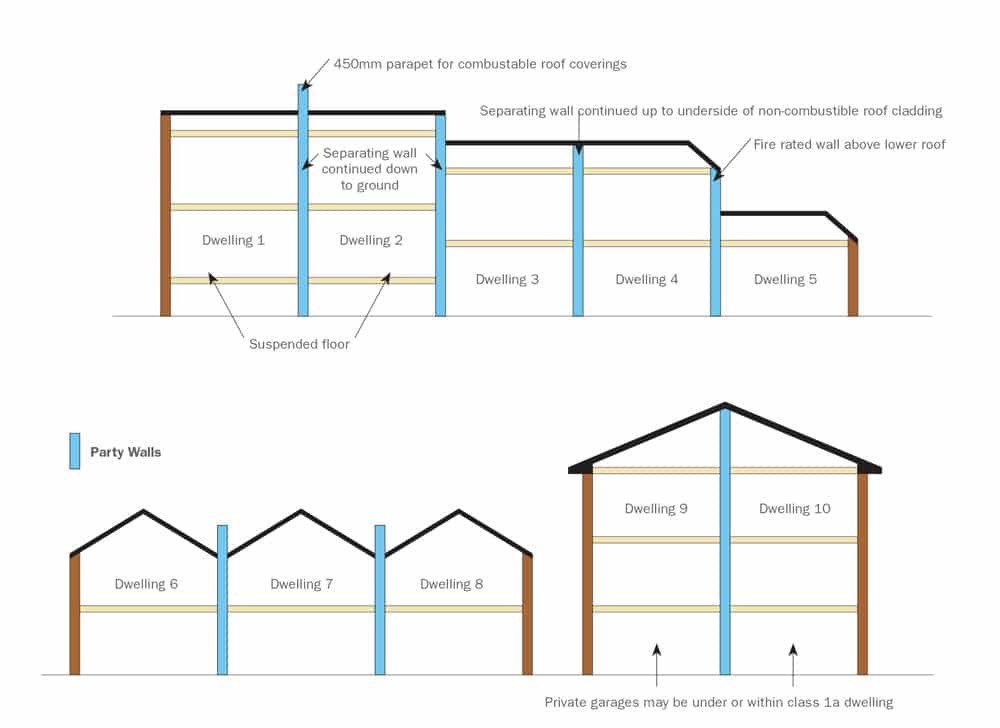 fireseal-party-wall-insulation-batts